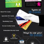 PPC ID Card Printer Infographic
